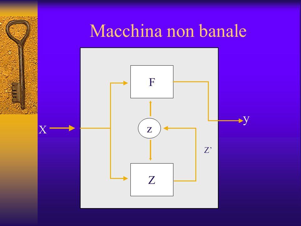 Macchina non banale F y z X Z' Z