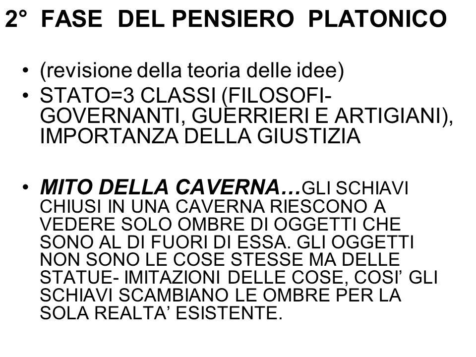2° FASE DEL PENSIERO PLATONICO