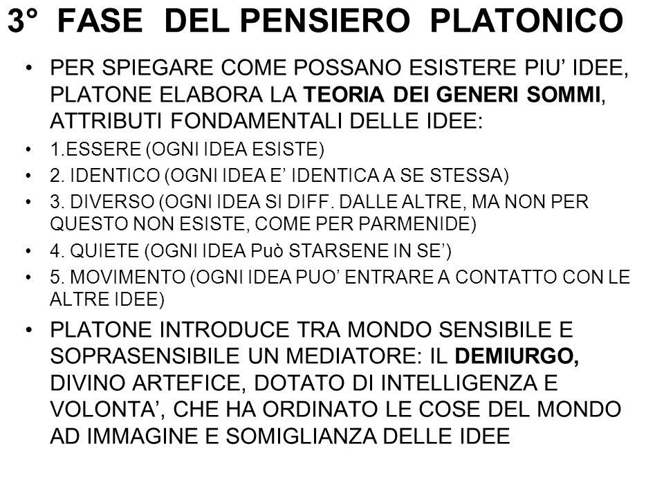 3° FASE DEL PENSIERO PLATONICO