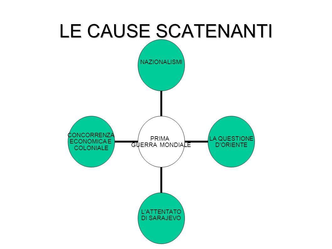 LE CAUSE SCATENANTI