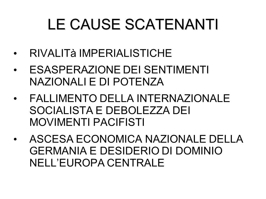 LE CAUSE SCATENANTI RIVALITà IMPERIALISTICHE