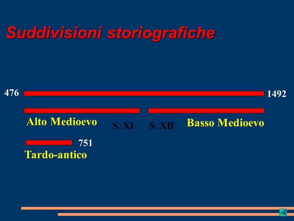 Suddivisioni storiografiche