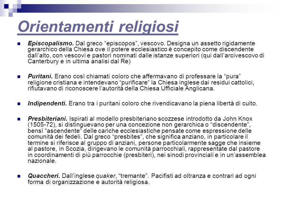 Orientamenti religiosi