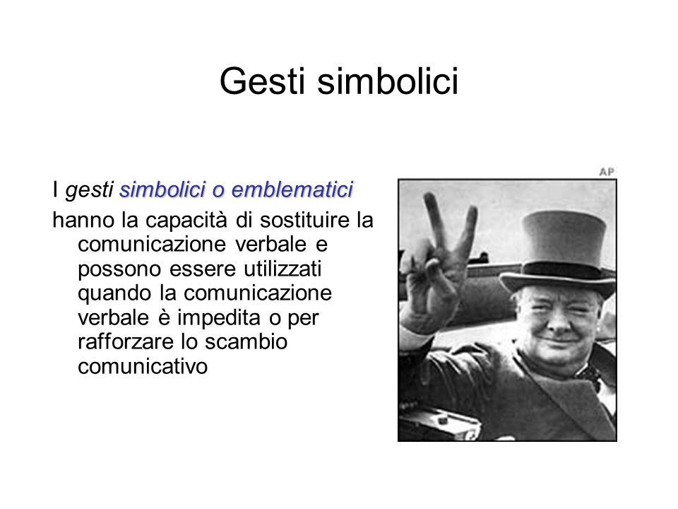 Gesti simbolici I gesti simbolici o emblematici