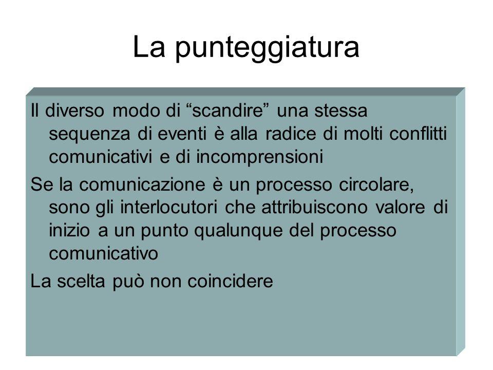 La punteggiatura Il diverso modo di scandire una stessa sequenza di eventi è alla radice di molti conflitti comunicativi e di incomprensioni.