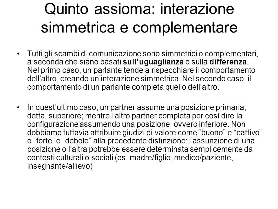 Quinto assioma: interazione simmetrica e complementare
