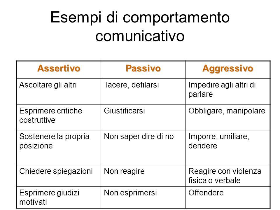 Esempi di comportamento comunicativo