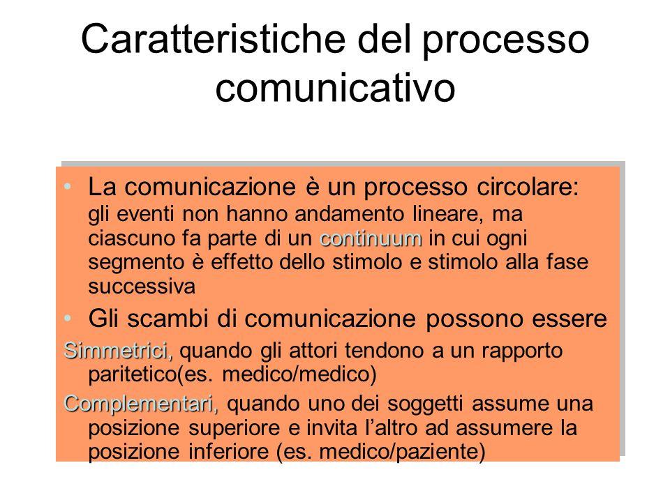 Caratteristiche del processo comunicativo