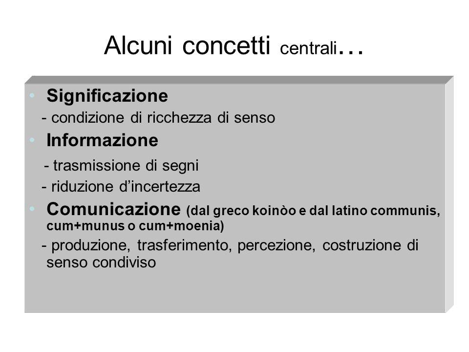 Alcuni concetti centrali…