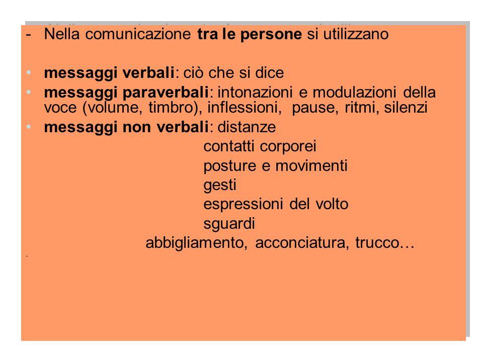 Nella comunicazione tra le persone si utilizzano