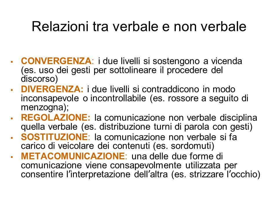 Relazioni tra verbale e non verbale