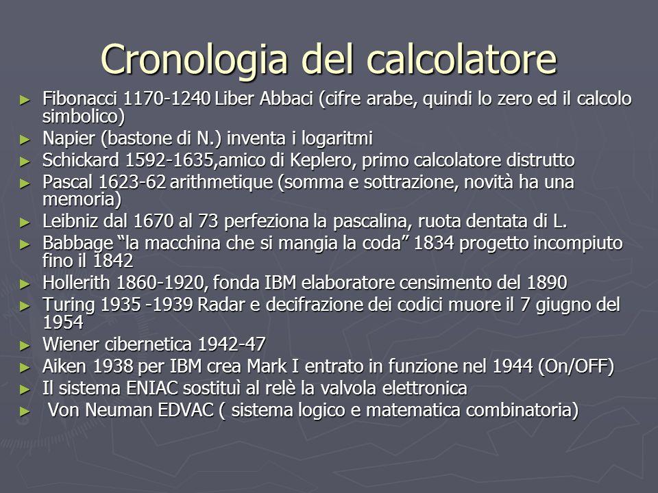 Cronologia del calcolatore