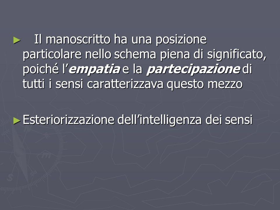 Il manoscritto ha una posizione particolare nello schema piena di significato, poiché l'empatia e la partecipazione di tutti i sensi caratterizzava questo mezzo
