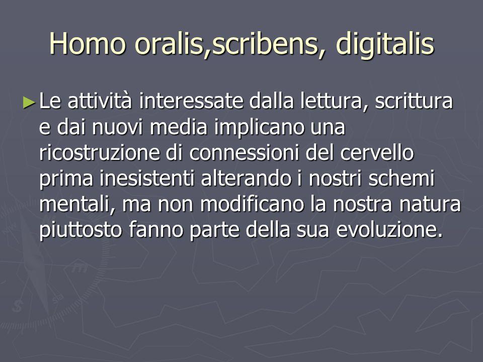Homo oralis,scribens, digitalis