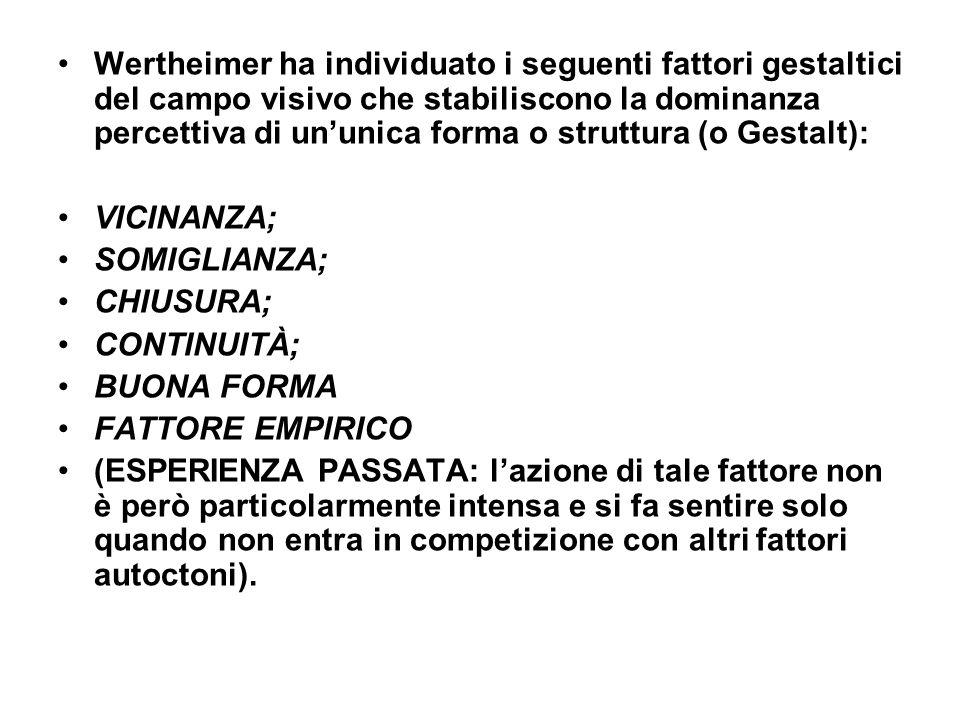 Wertheimer ha individuato i seguenti fattori gestaltici del campo visivo che stabiliscono la dominanza percettiva di un'unica forma o struttura (o Gestalt):