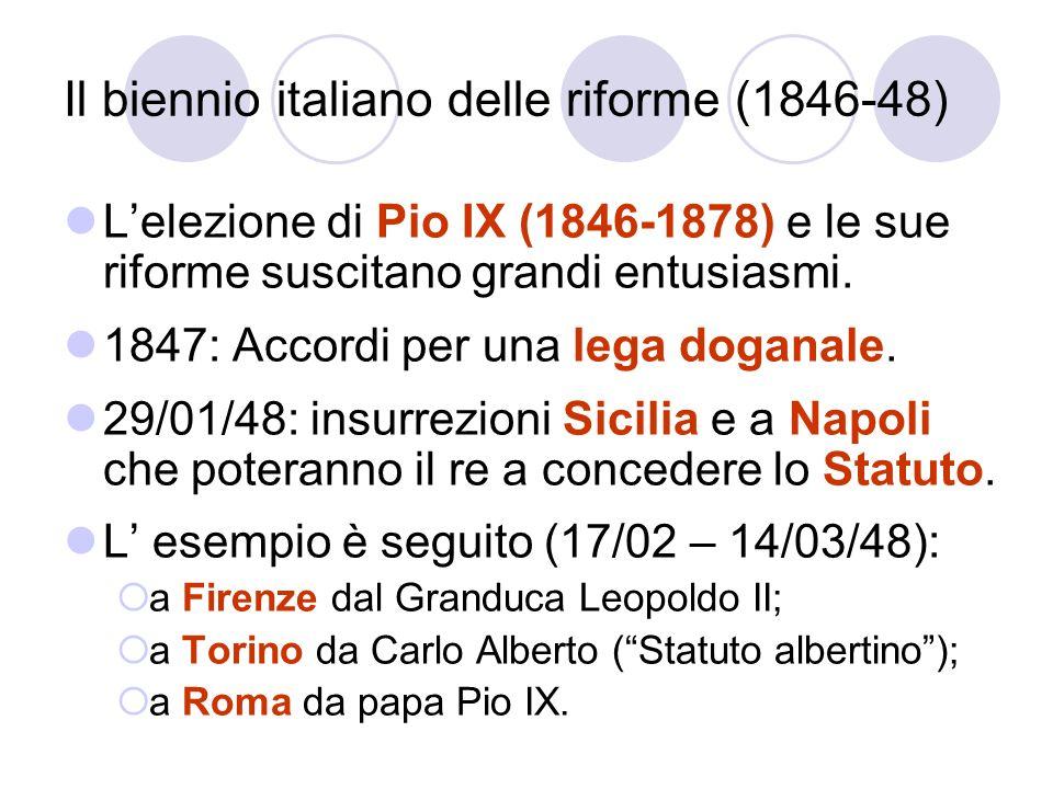 Il biennio italiano delle riforme (1846-48)