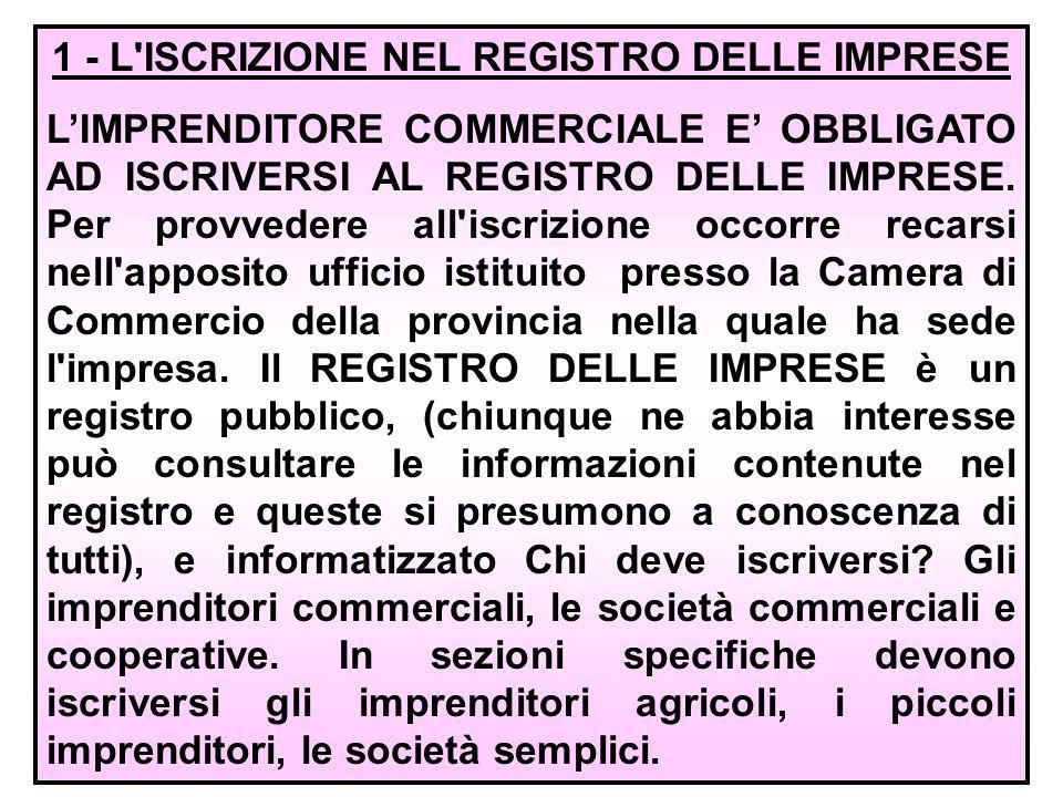 1 - L ISCRIZIONE NEL REGISTRO DELLE IMPRESE