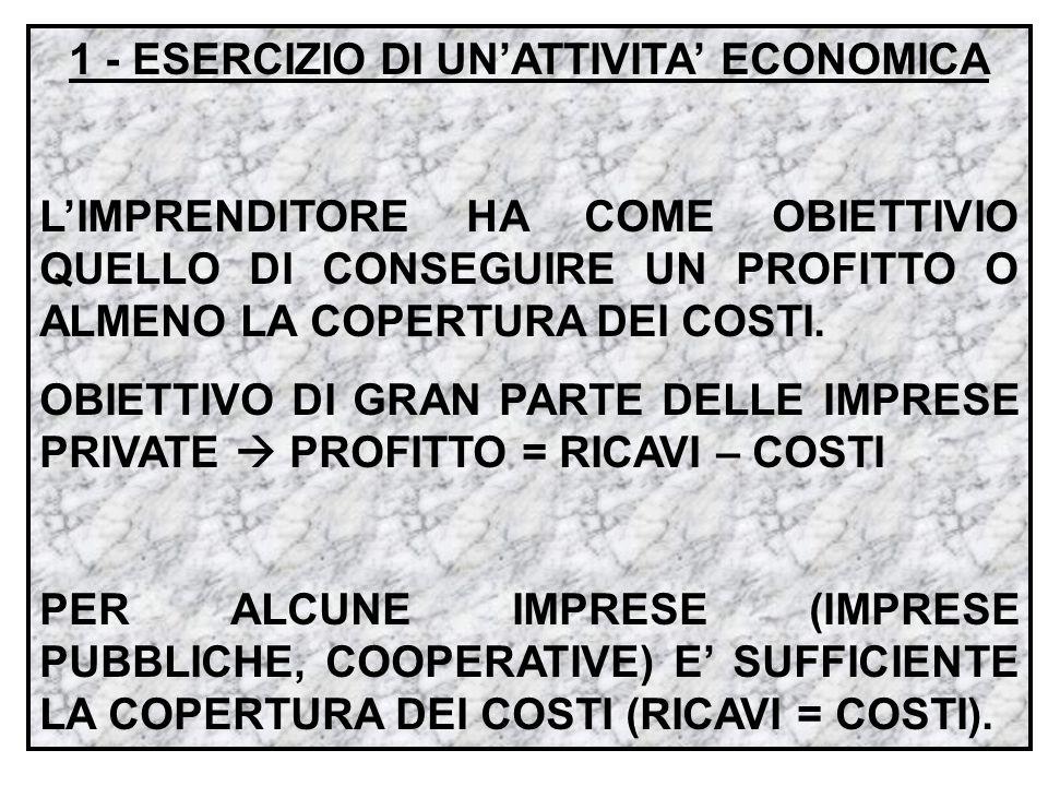 1 - ESERCIZIO DI UN'ATTIVITA' ECONOMICA