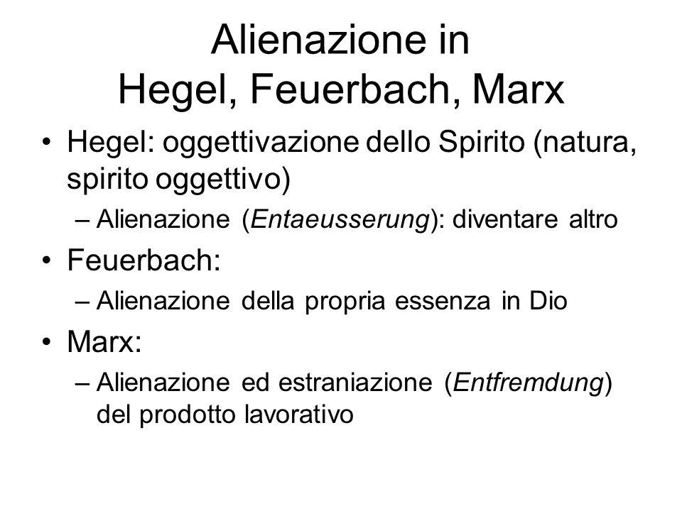 Alienazione in Hegel, Feuerbach, Marx