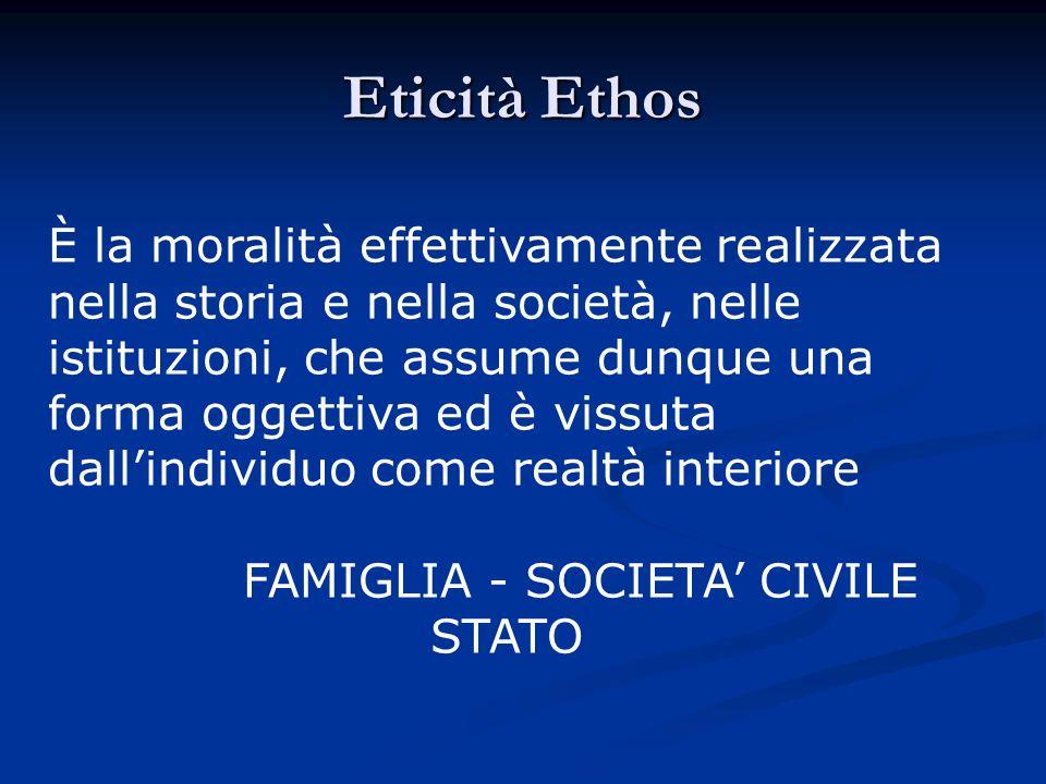 FAMIGLIA - SOCIETA' CIVILE STATO