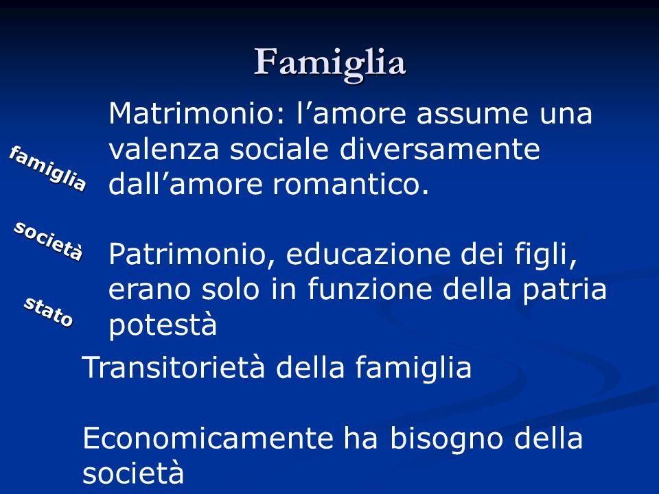 Famiglia Matrimonio: l'amore assume una valenza sociale diversamente dall'amore romantico.