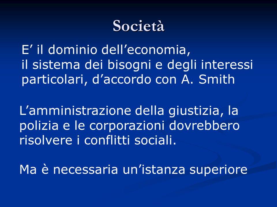Società E' il dominio dell'economia,