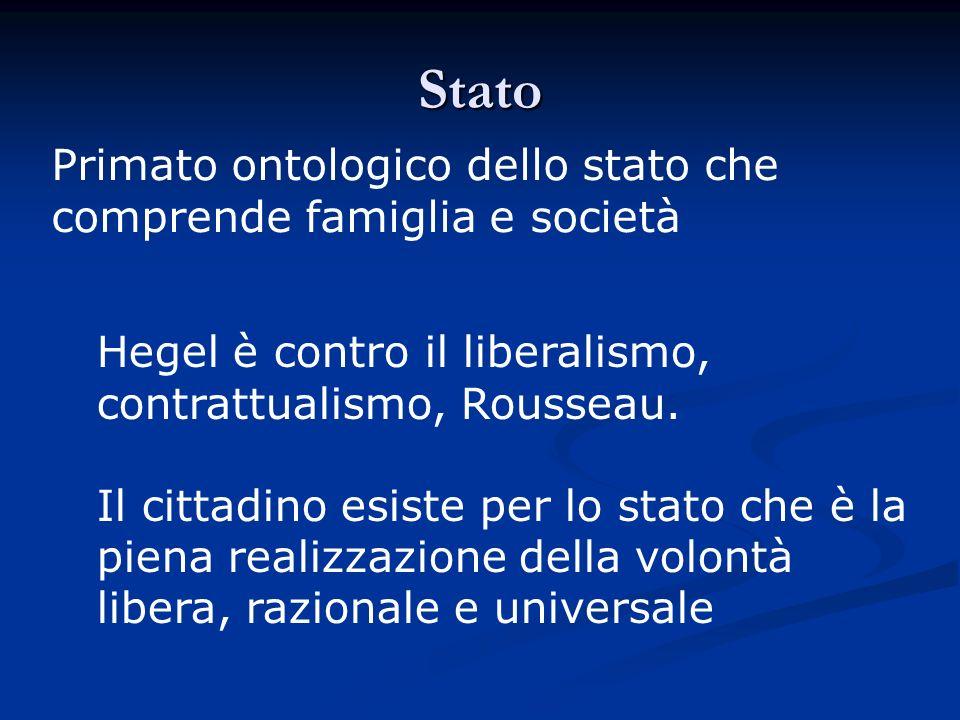 Stato Primato ontologico dello stato che comprende famiglia e società
