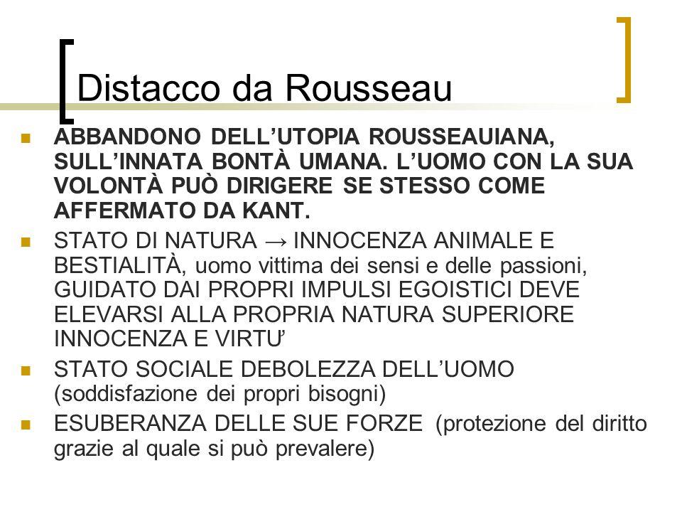 Distacco da Rousseau