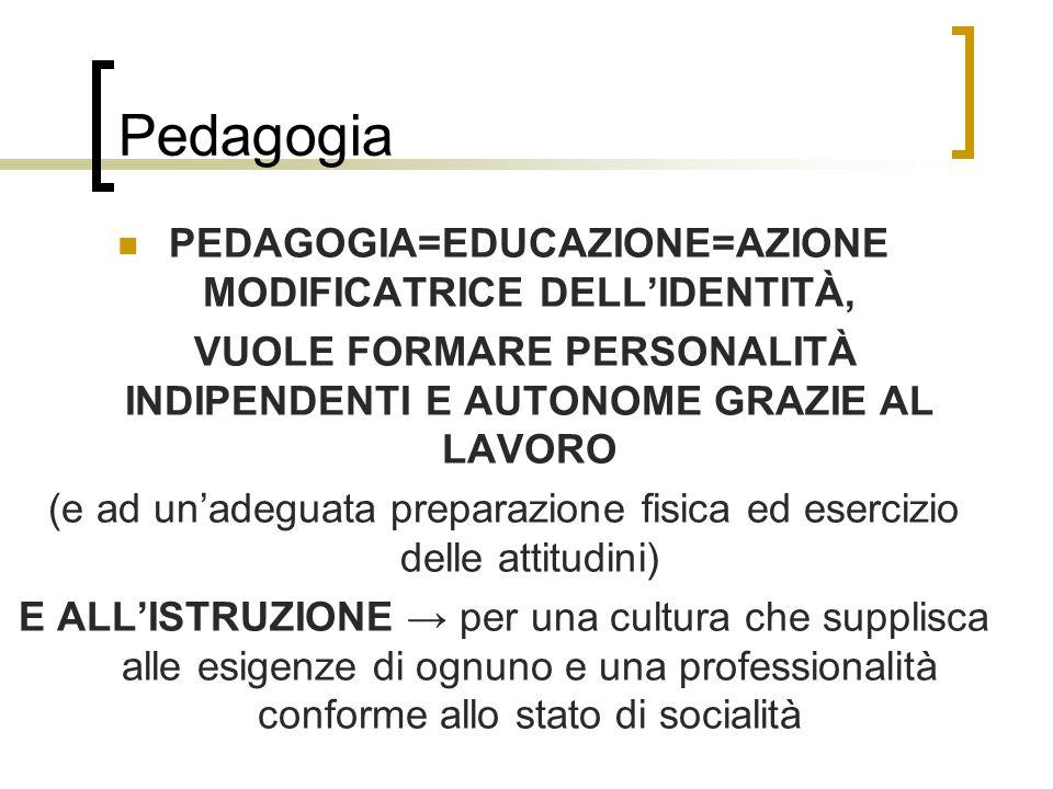 Pedagogia PEDAGOGIA=EDUCAZIONE=AZIONE MODIFICATRICE DELL'IDENTITÀ,