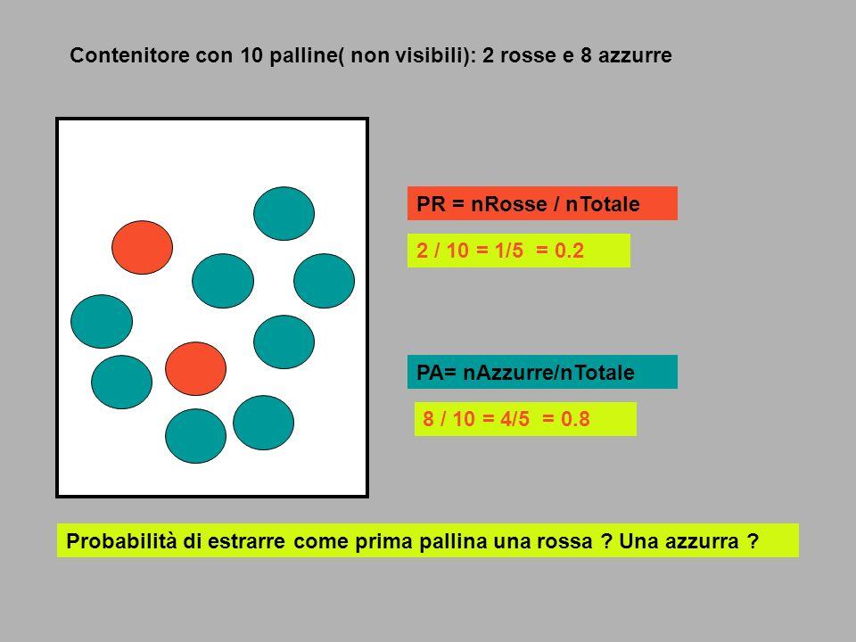Contenitore con 10 palline( non visibili): 2 rosse e 8 azzurre