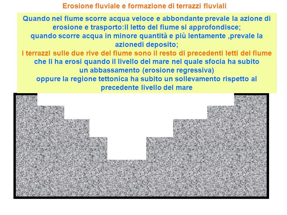 Best Terrazzi Fluviali Ideas - Idee Arredamento Casa & Interior ...
