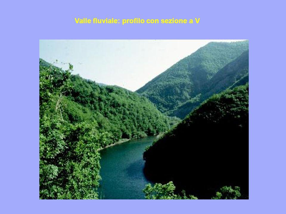 Valle fluviale: profilo con sezione a V