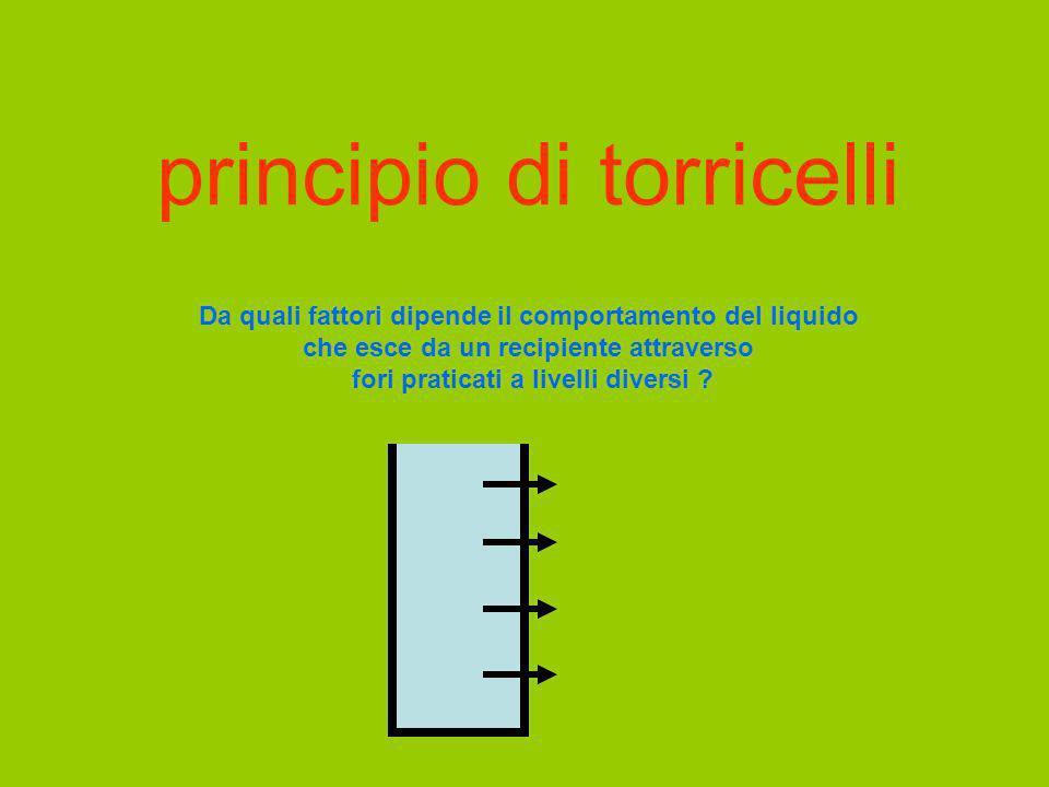 principio di torricelli