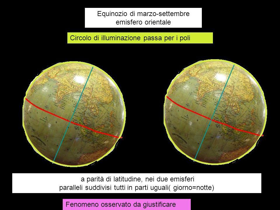 Equinozio di marzo-settembre emisfero orientale