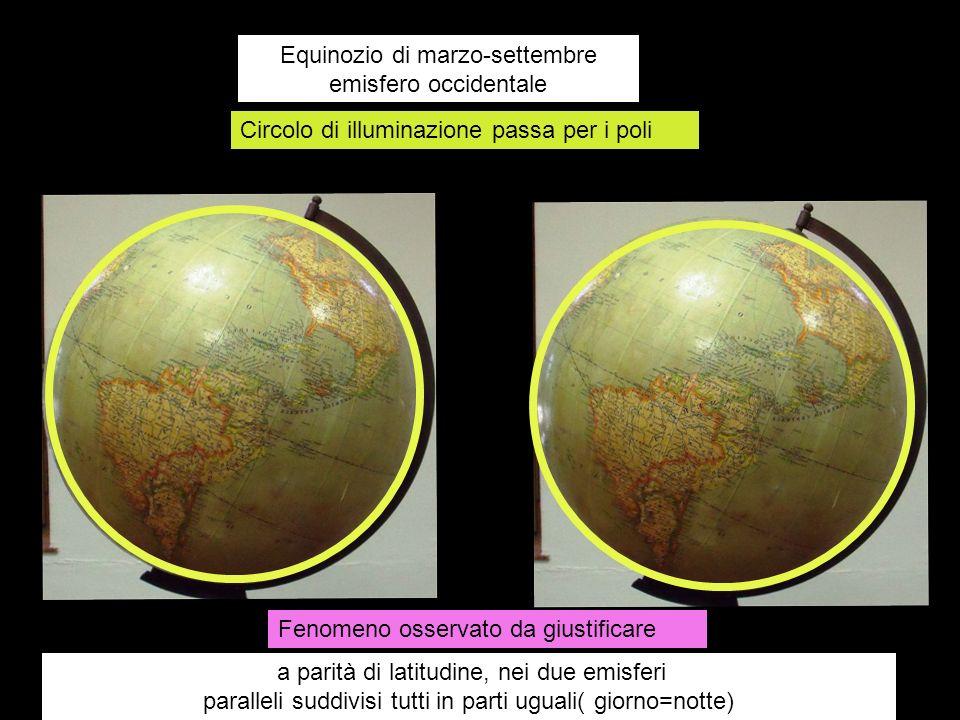 Equinozio di marzo-settembre emisfero occidentale