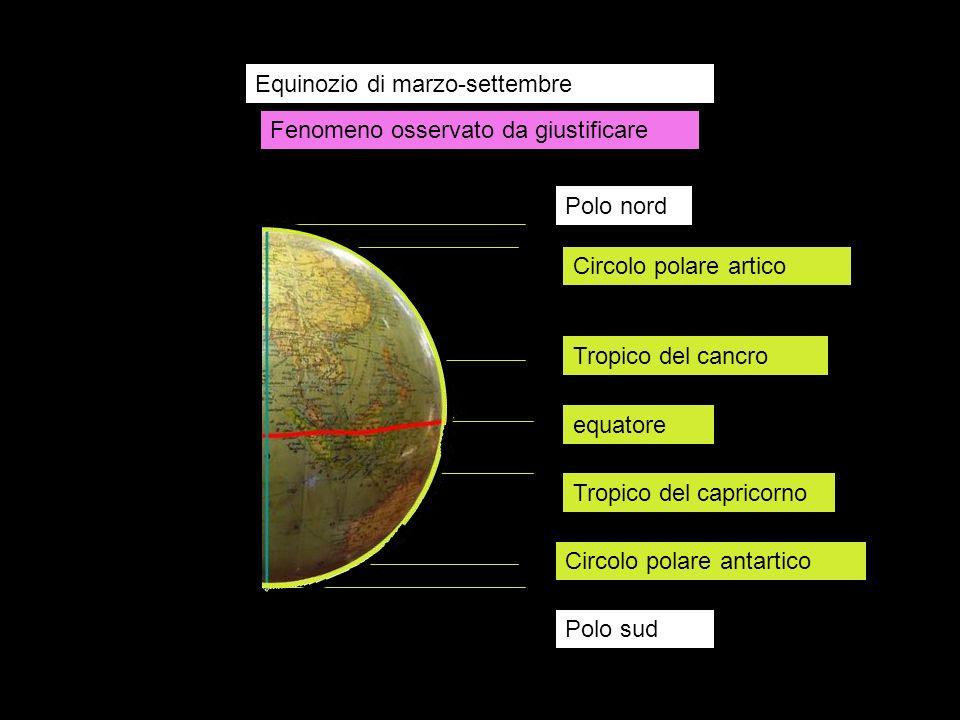 Equinozio di marzo-settembre