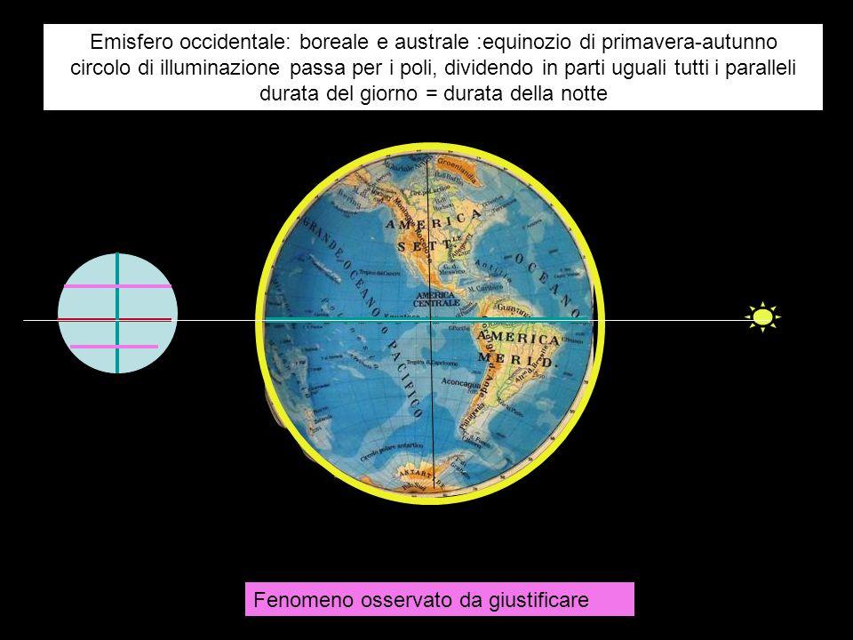 Emisfero occidentale: boreale e australe :equinozio di primavera-autunno circolo di illuminazione passa per i poli, dividendo in parti uguali tutti i paralleli durata del giorno = durata della notte