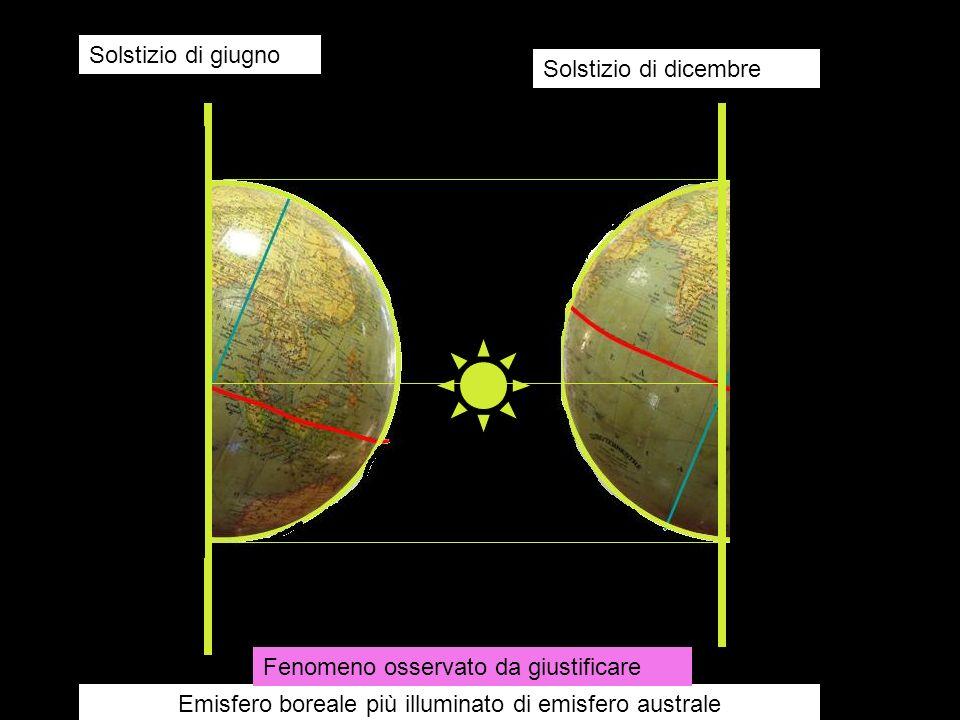 Emisfero boreale più illuminato di emisfero australe