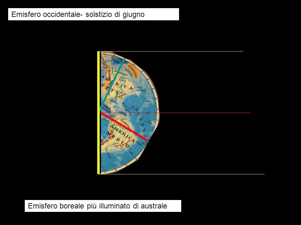 Emisfero occidentale- solstizio di giugno
