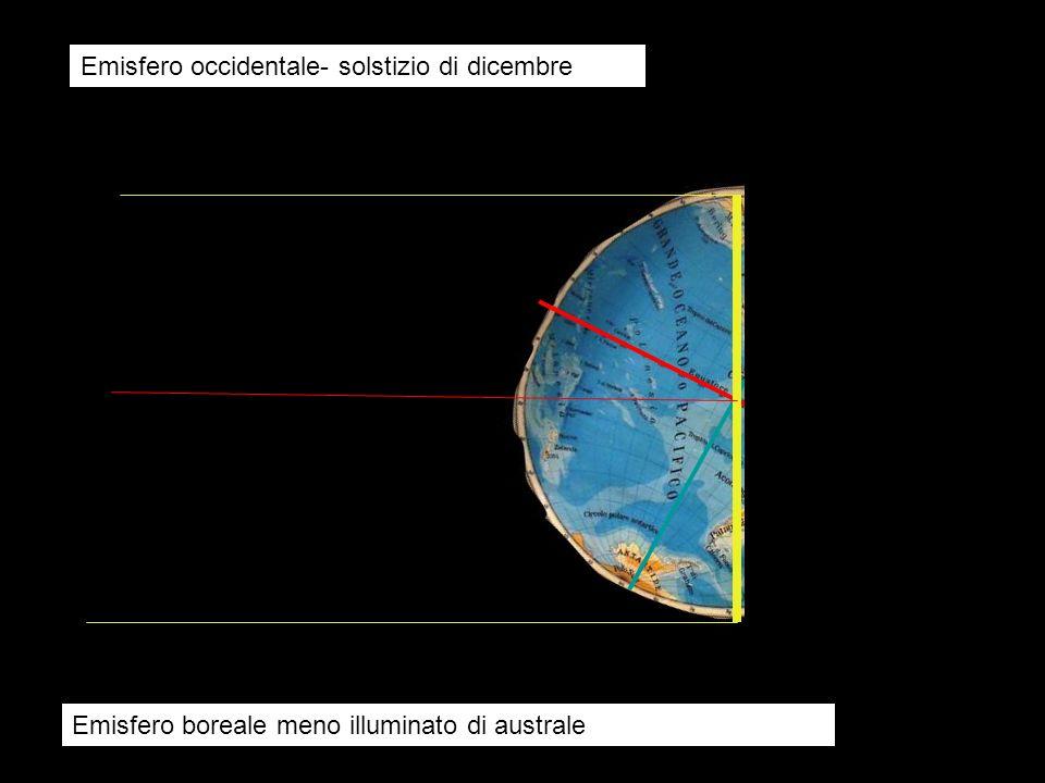 Emisfero occidentale- solstizio di dicembre
