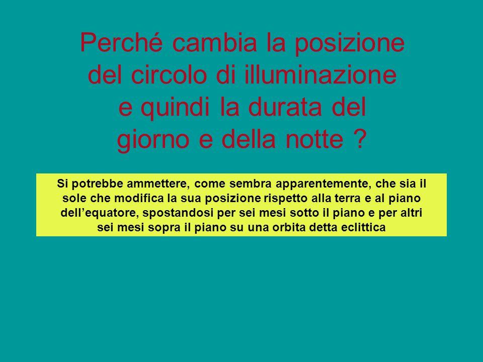Perché cambia la posizione del circolo di illuminazione e quindi la durata del giorno e della notte