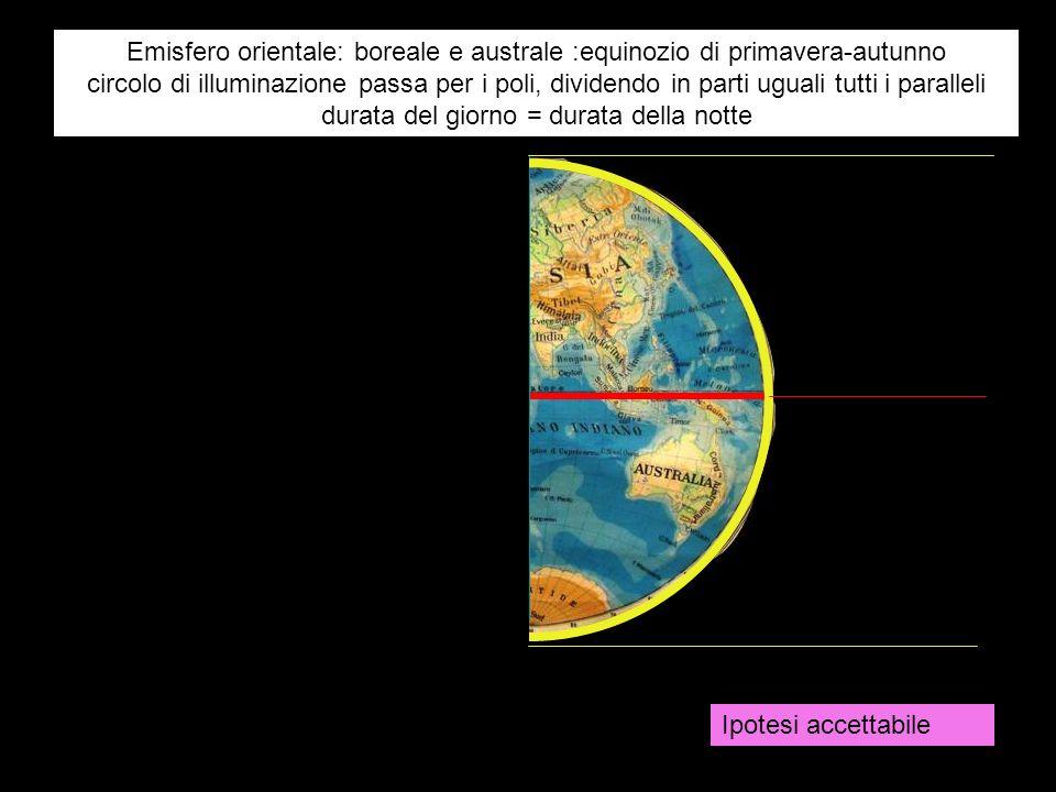 Emisfero orientale: boreale e australe :equinozio di primavera-autunno circolo di illuminazione passa per i poli, dividendo in parti uguali tutti i paralleli durata del giorno = durata della notte