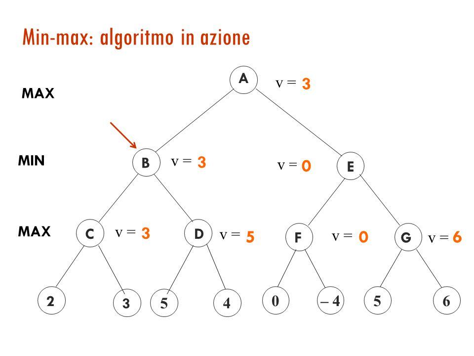 Valore Minimax Minimax(n) = maxa  Azioni(s) Minimax(Risultato(s, a))