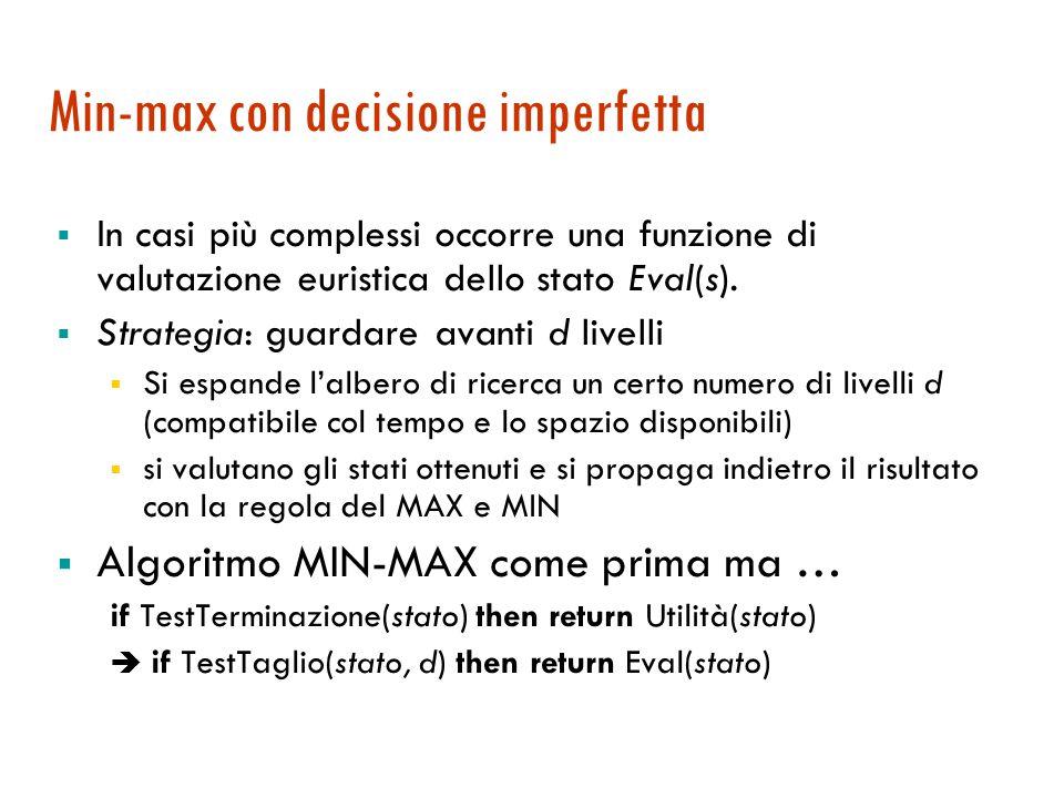 L'algoritmo MIN-MAX