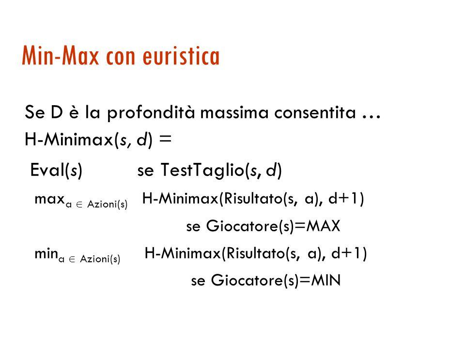 Min-max: algoritmo in azione