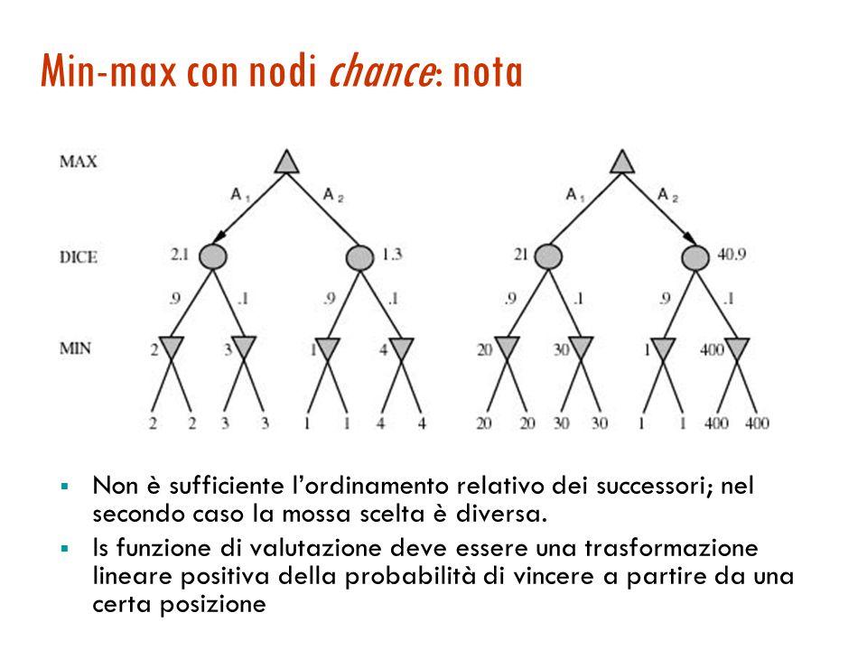 Min-max con nodi chance (esempio)