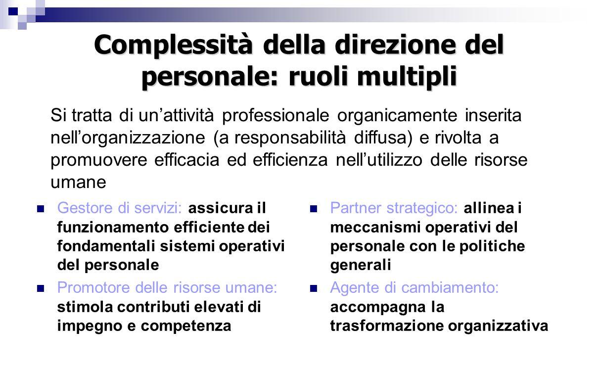 Complessità della direzione del personale: ruoli multipli