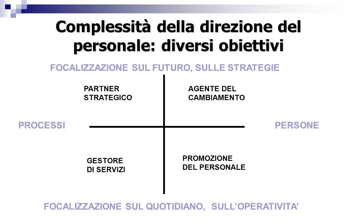Complessità della direzione del personale: diversi obiettivi