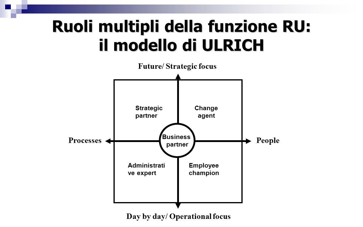 Ruoli multipli della funzione RU: il modello di ULRICH