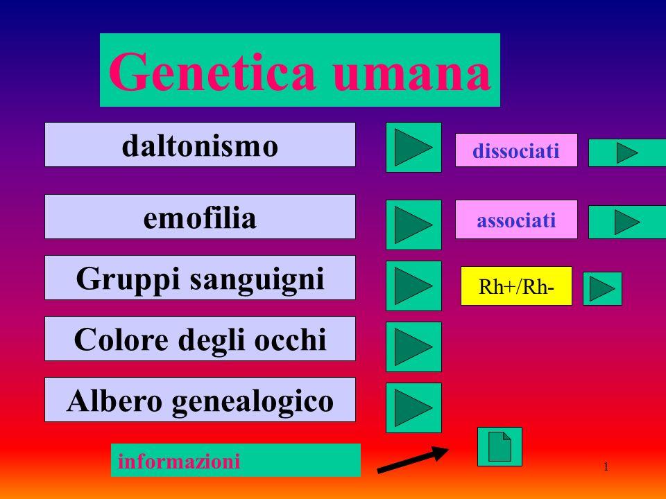 Genetica umana daltonismo emofilia Gruppi sanguigni Colore degli occhi